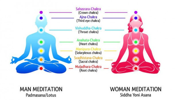 how to clear your 7 chakras