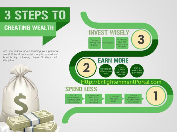 Mnifesting Abundance and Wealth