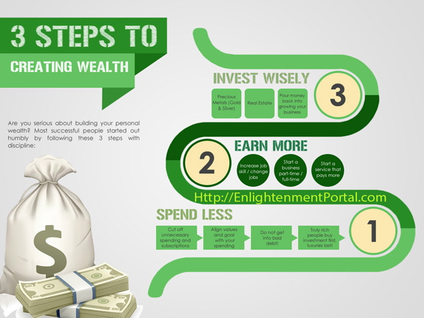 Manifesting Money And Wealth In 3 Easy Steps