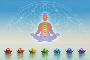 What is Kundalini Energy?