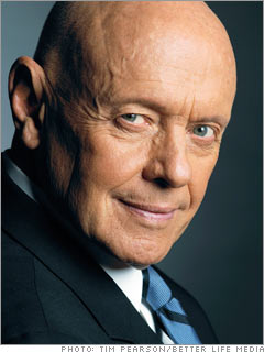 Motivational Speaker - Stephen Covey